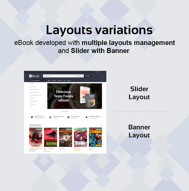 ebook-multiple-layouts